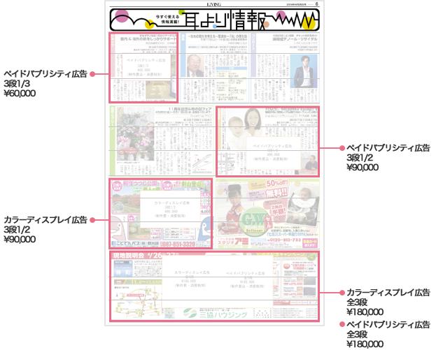 publication_2_10
